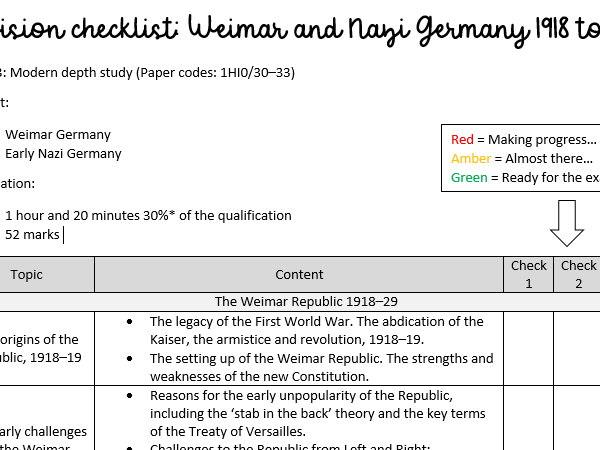 Revision checklist: Weimar and Nazi Germany (GCSE Edecxel History Paper 3)