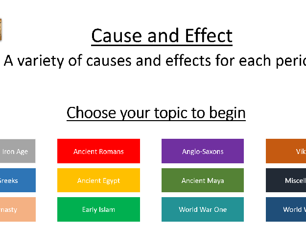 Cause and Effect History Interactive KS2