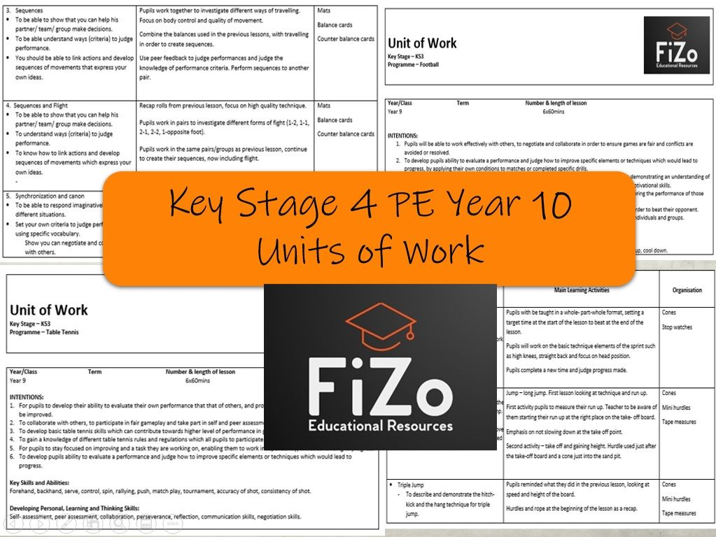 Year 7, 9 and 10 PE unit of work