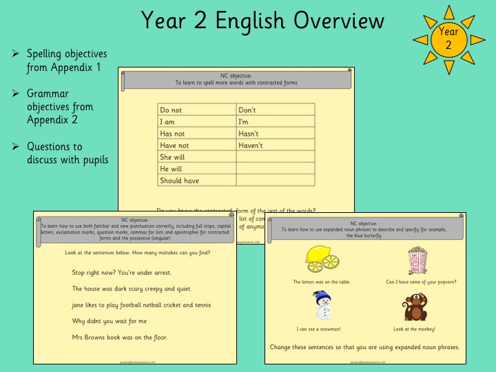 Year 2 English Overview with questions