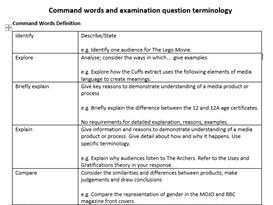 Command words and exam question terms