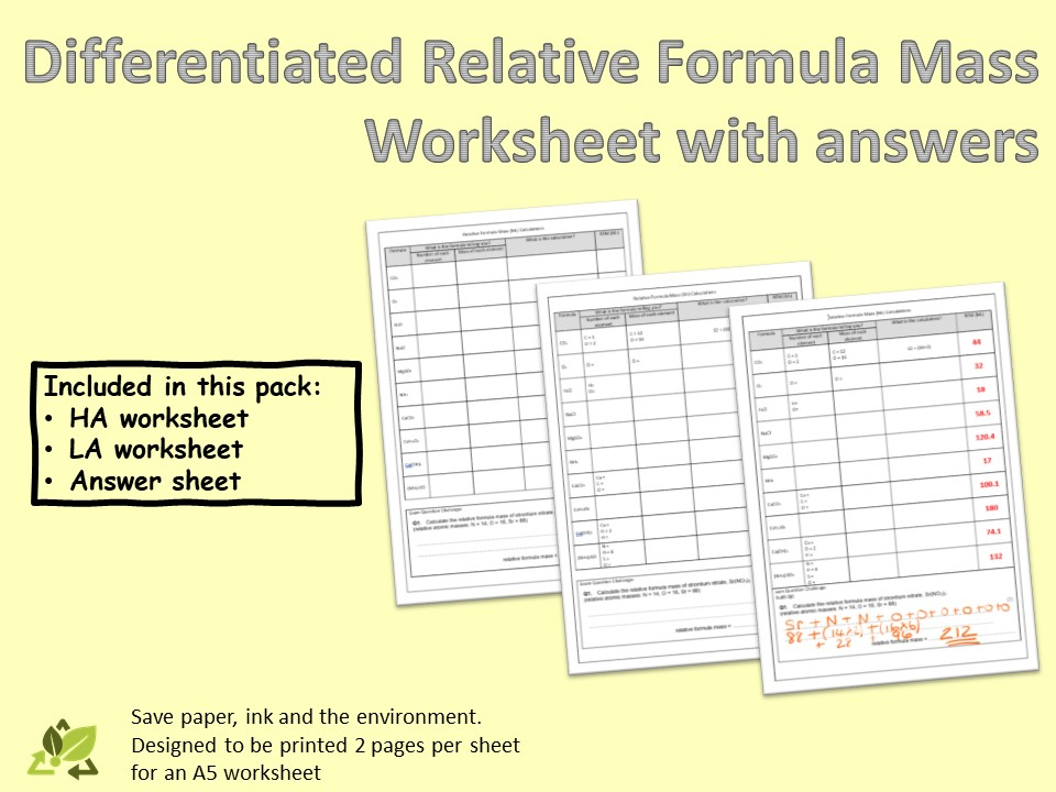 Relative Formula Mass Worksheet - Differentiated and fully editable.