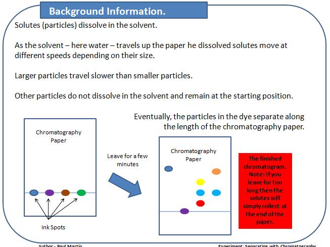 Separating Mixtures - Chromatography