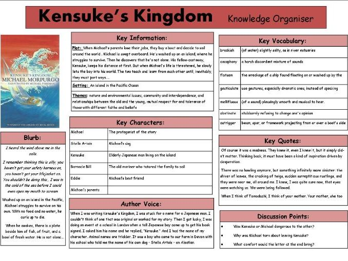 Kensuke's Kingdom knowledge organiser