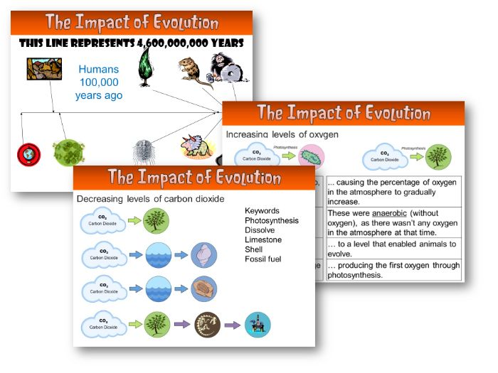 AQA Chem / Trilogy - Evolution of the atmosphere