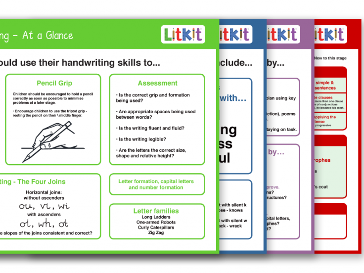 'At a glance' Year 2 Primary English Curriculum expectations