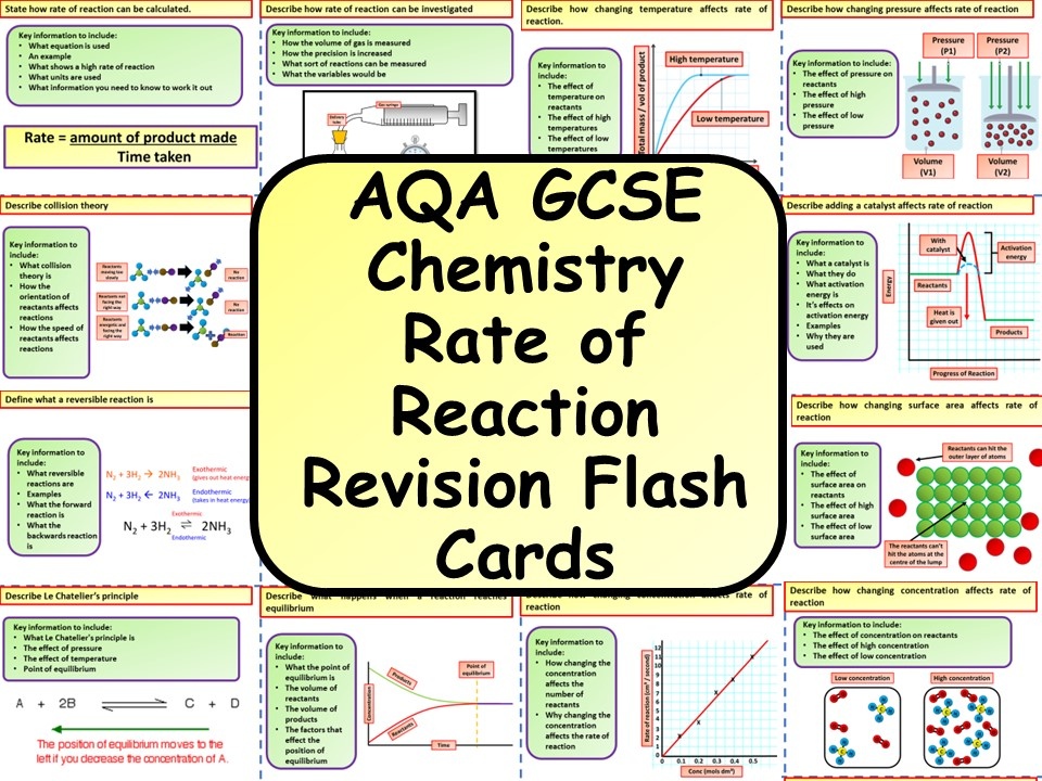 AQA KS4 GCSE Chemistry (Science) Rate of Reaction Revision Flashcards