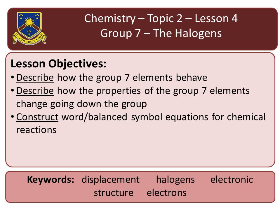 New AQA Chemistry Chapter 2 lessons 1-4 INCLUDED with all RESOURCES