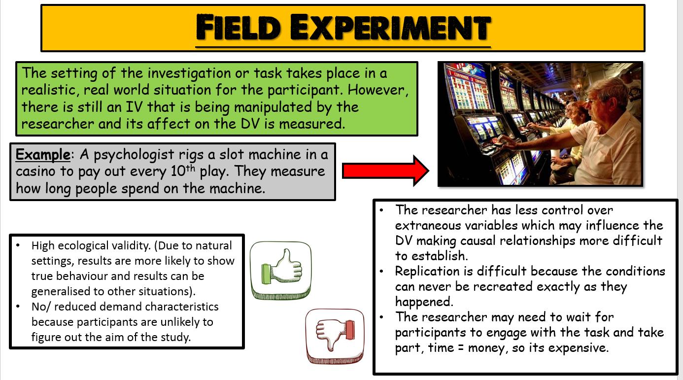 GCSE Psychology new spec AQA Research Methods