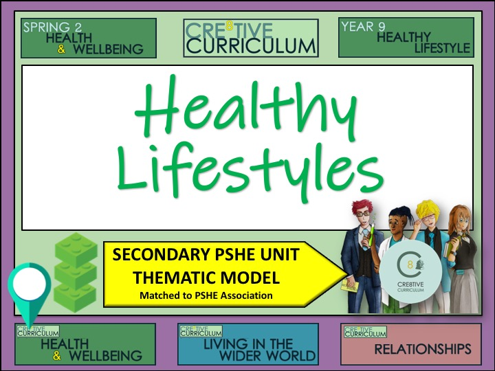 Thematic PSHE Healthy lifestyle