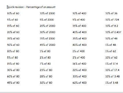 Non calculator percentage practice