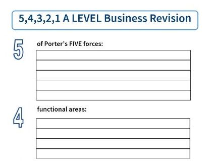 AQA A Level Business 54321 Revision Activities x 10