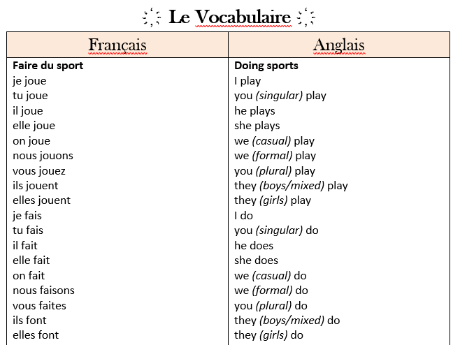 Vocabulary lists