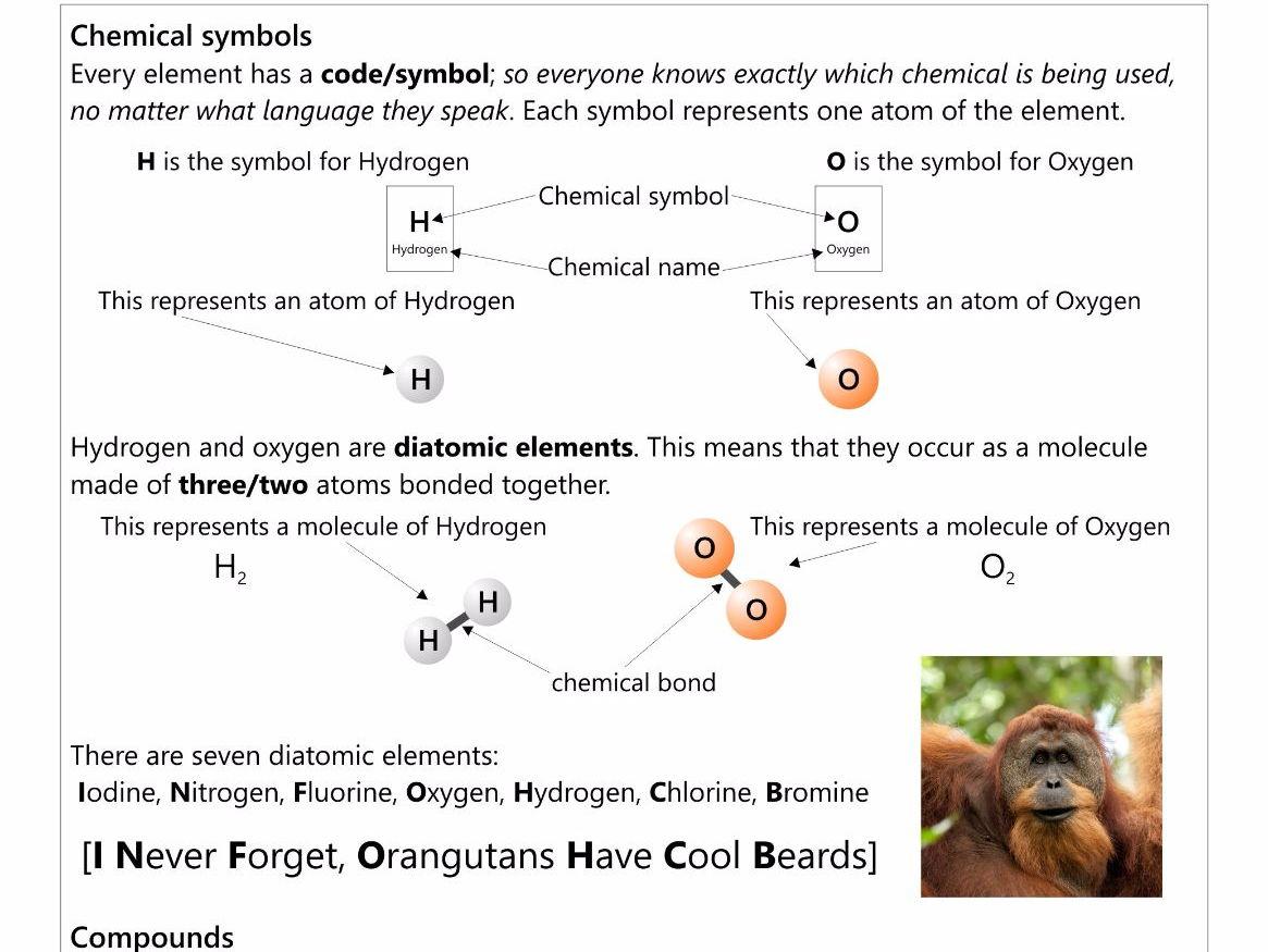 GCSE AQA Unit C1 Atomic structure