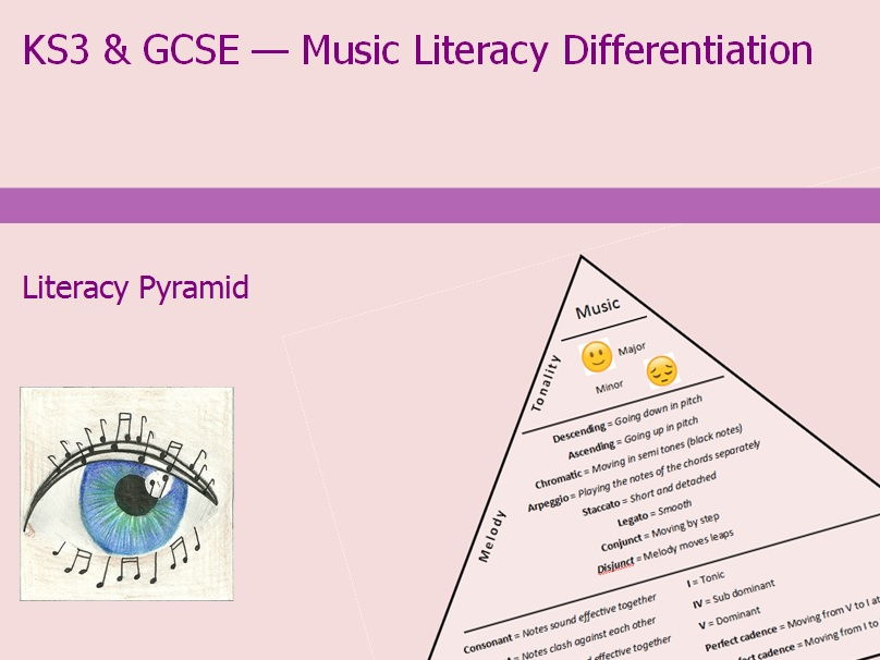 KS3 & GCSE Music: Literacy Pyramid