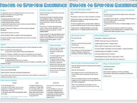 Routes to Sporting Excellence Sheets
