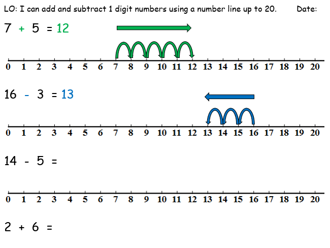 Adding and Subtracting 1 and 2 digit numbers using a number line Worksheet Bundle - 6 Worksheets