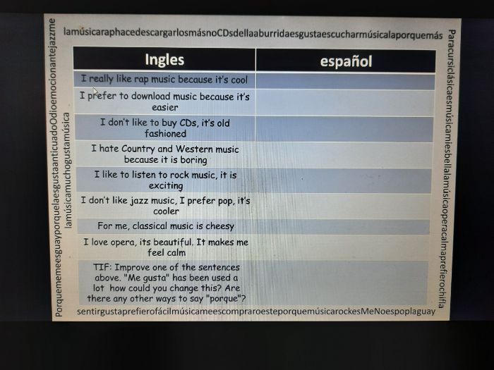 Year 9 Spanish Music and opinions practice