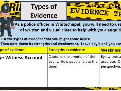 Lesson 1: GCSE 1-9 Edexcel Whitechapel - Intro to skills and knowledge.