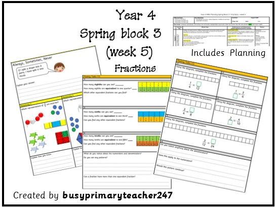 Year 4 – Fractions – Spring Block 3 ( week 5)  planning ideas incl.