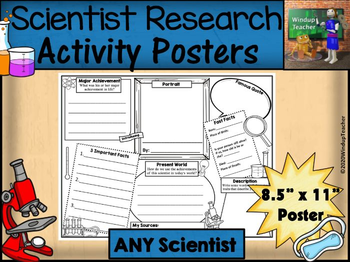 Scientist Research Activity Sheet Poster