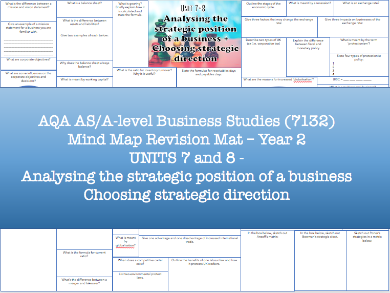 REVISION MAT - Units 7 and 8 (AQA A-level Business Studies Year 2)