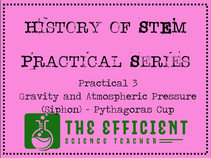 Pythagoras' Cup - History of STEM practicals