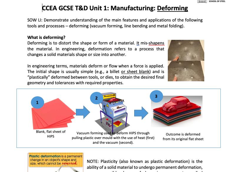 CCEA GCSE T&D Unit 1: Manufacturing: Deforming (PP, notes, poster)