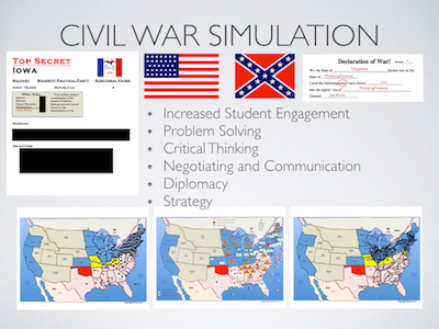 American Civil War Simulation Activity +1 Year Online Platform