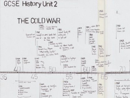 SUPERPOWER RELATIONS & THE COLD WAR 1941-1991 - EDEXCEL GCSE HISTORY 9-1 - POSTER/REVISION