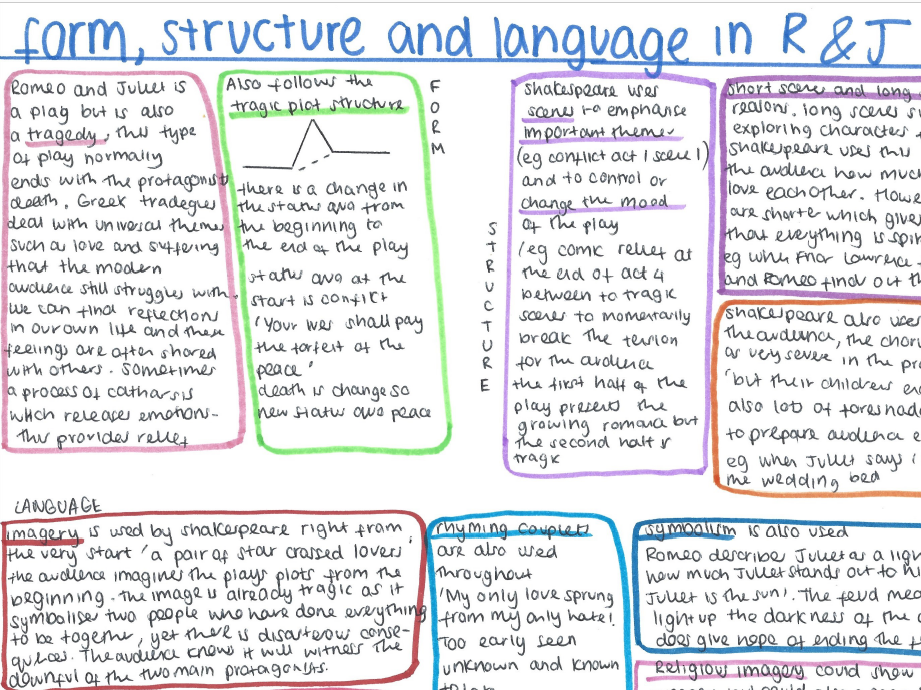 Form, structure & language- Romeo and Juliet