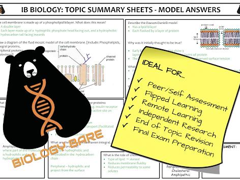 IGCSE Biology - Topic 2-21 Summary