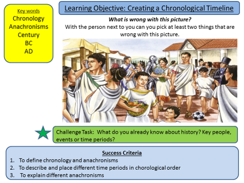 Year 7: Chronology (Lesson 1)