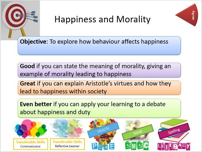 RS / PSHE Happiness and Morality - Whole Lesson and Resources