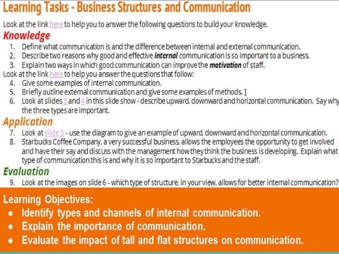 Business Structure and Communication