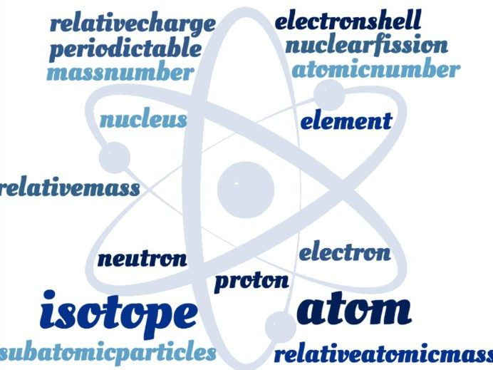 Atoms & Isotopes Crossword - EDEXCEL GCSE (9-1) Combined Science Paper 3 & 4