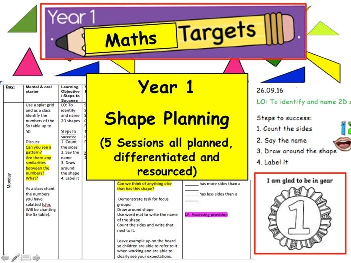 Year 1 / 2 Shape Planning x5 Sessions Resource Pack (Maths, Numeracy, Shape, Mastery) Y1 Y2