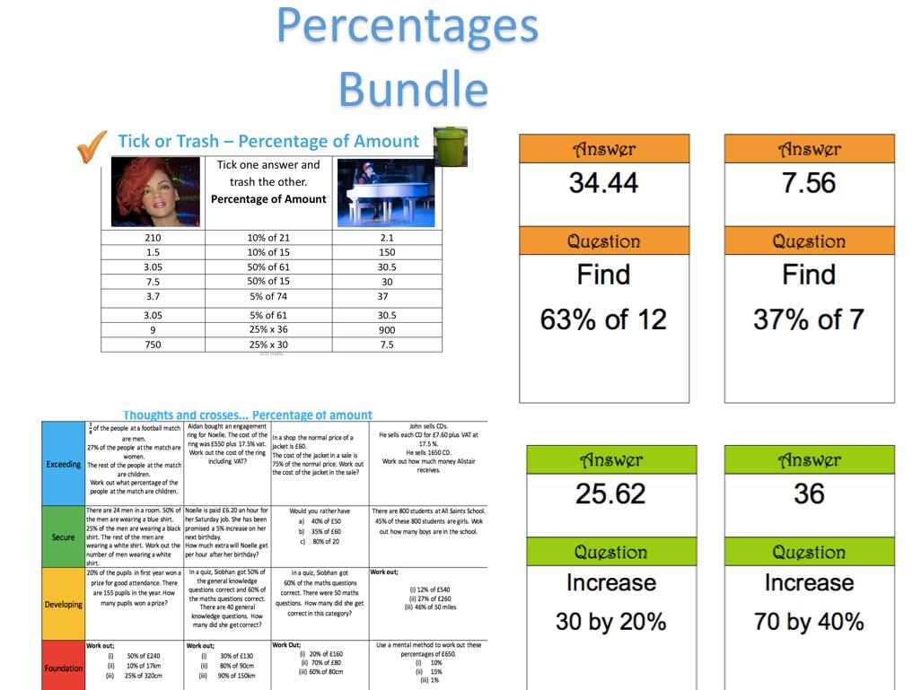 Percentage of Amount Tasks