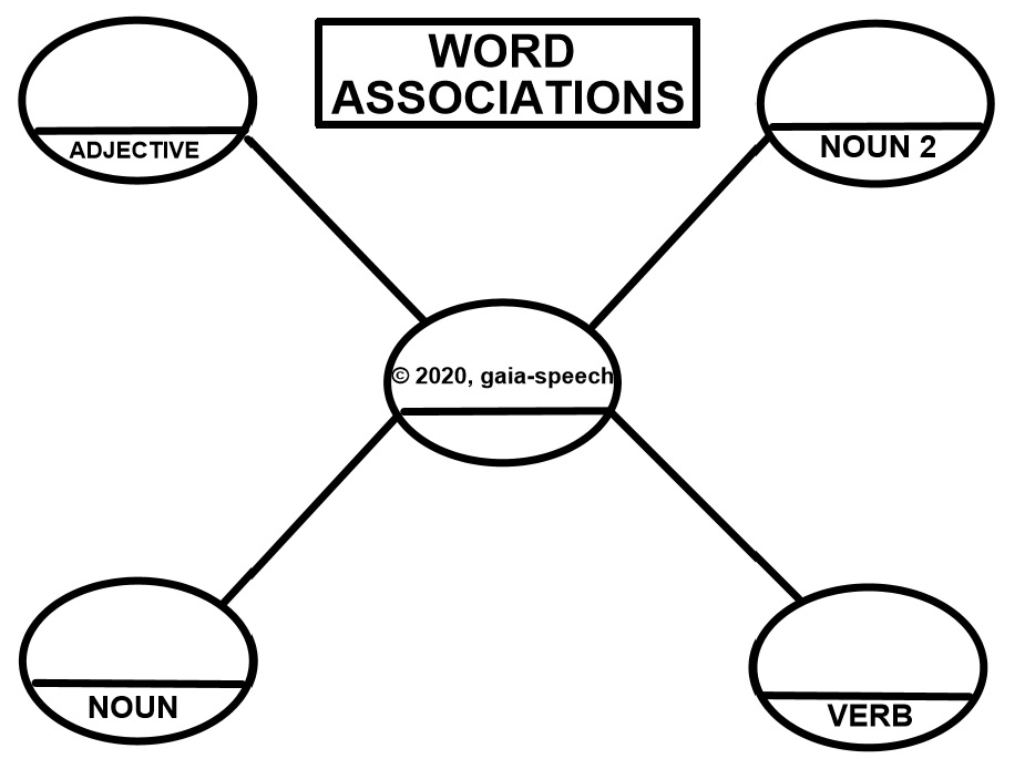 WORD ASSOCIATIONS WEB: word retrieval/word finding