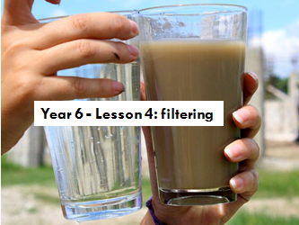 Year 6 - Lesson 4 filtering: based on the interim assessment framework 2015 - 16