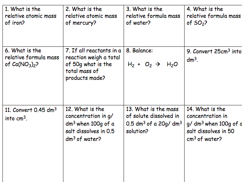 Chemical Calculations Revision Questions Foundation