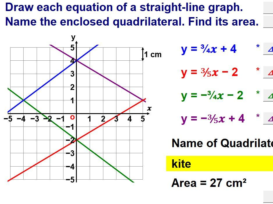Solve Problems Using Straight-Line Graphs