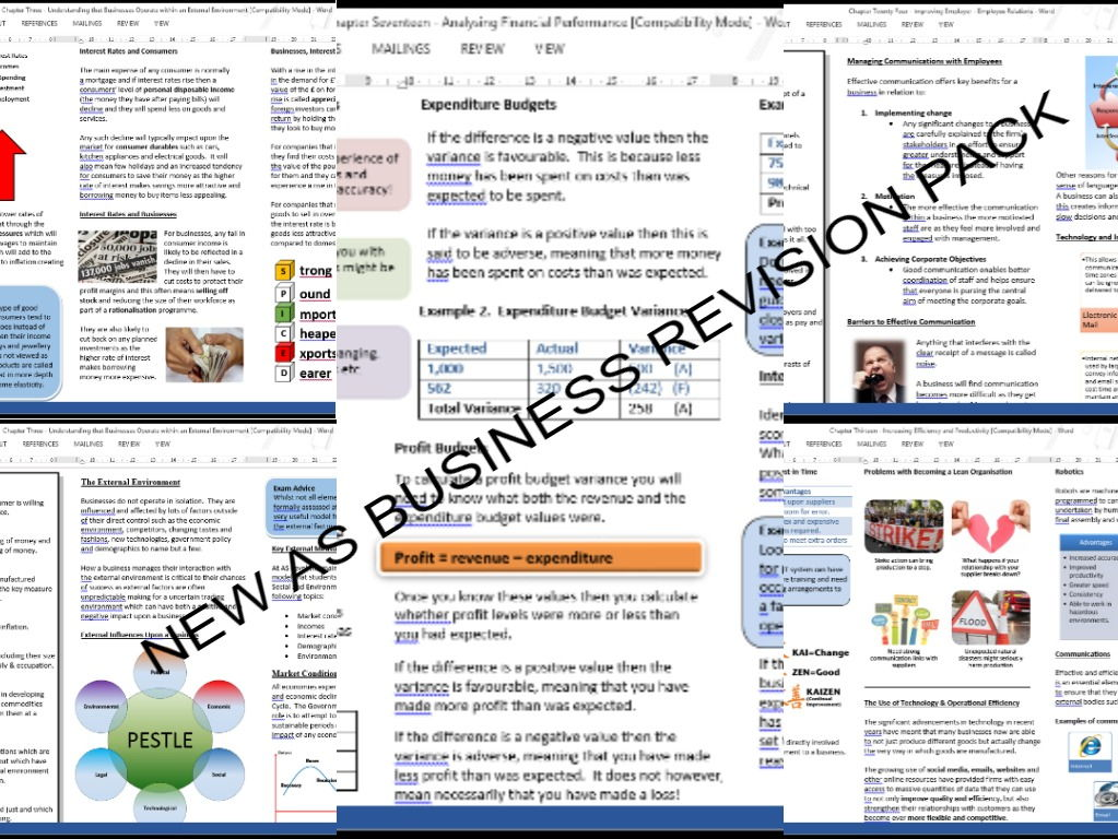Complete AS AQA Business Revision Notes Pack