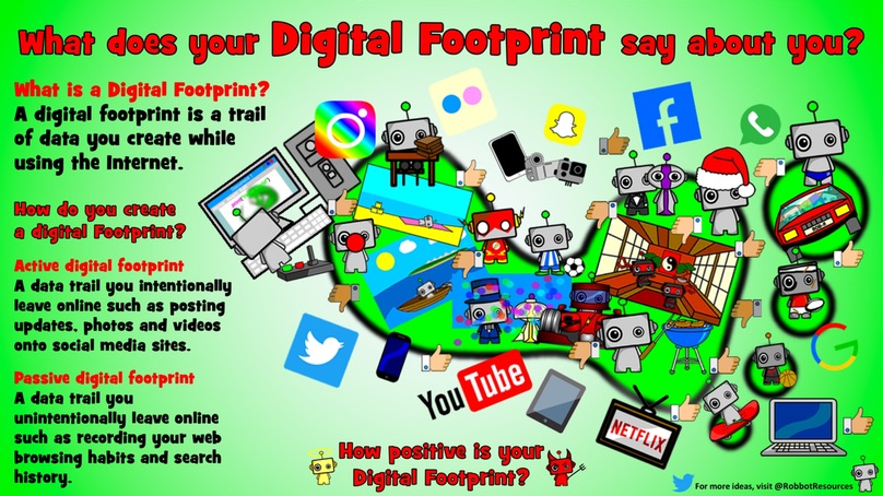 computer science poster  digital footprint by