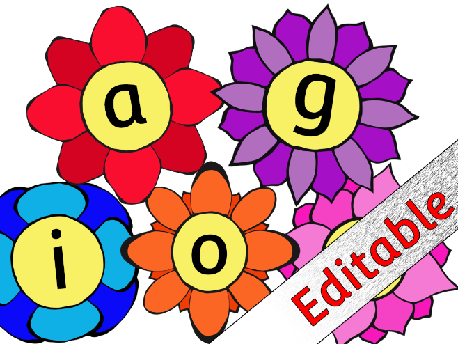 Flower Alphabet Posters/Flashcards/Display - Editable