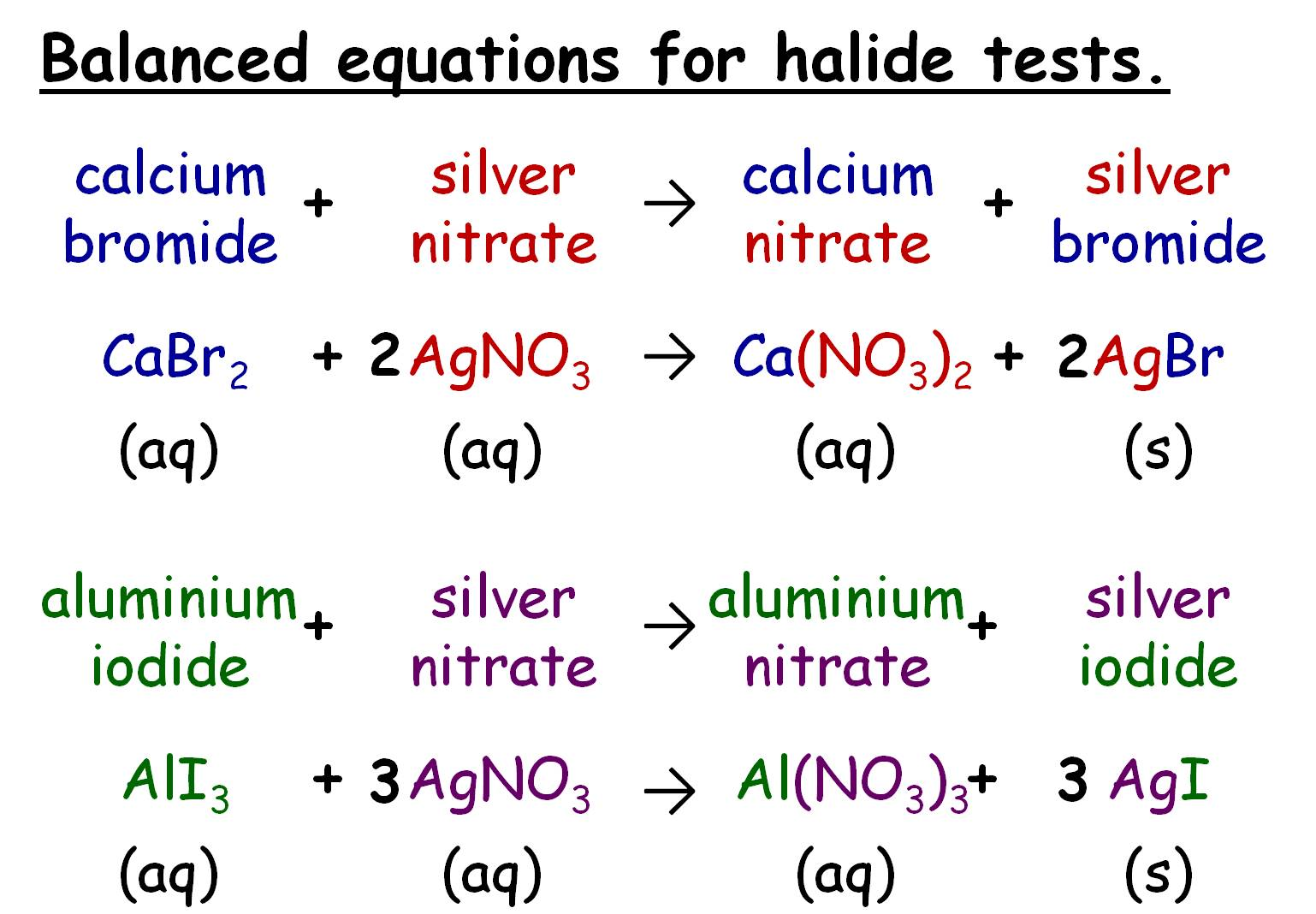 Ions: Ionic Bonding, Compunds, Formulae and Ion Tests GCSE Chemistry lessons