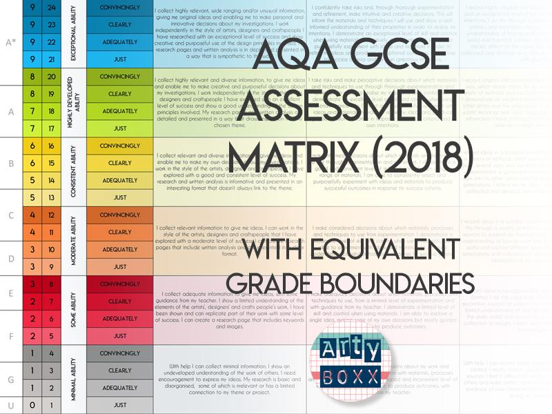 AQA GCSE ASSESSMENT MATRIX (2018) with Equivalent Grades