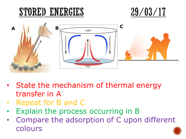 Stored energies - complete lesson (KS4)