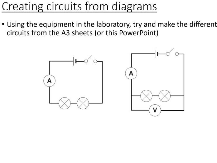 GCSE Science / Physics / (AQA P2) Intro to circuits and symbols (Lesson  plan, PowerPoint, Card sort)