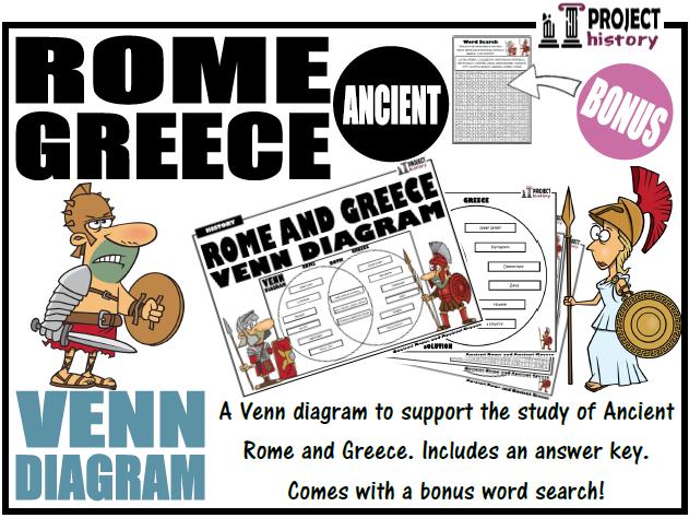 Ancient Rome and Ancient Greece Venn Diagram